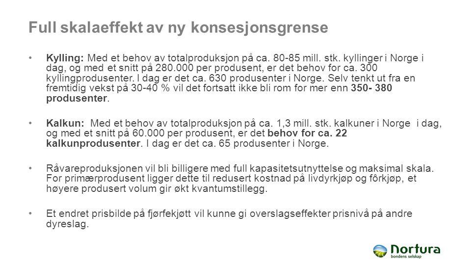 Full skalaeffekt av ny konsesjonsgrense Kylling: Med et behov av totalproduksjon på ca. 80-85 mill. stk. kyllinger i Norge i dag, og med et snitt på 2