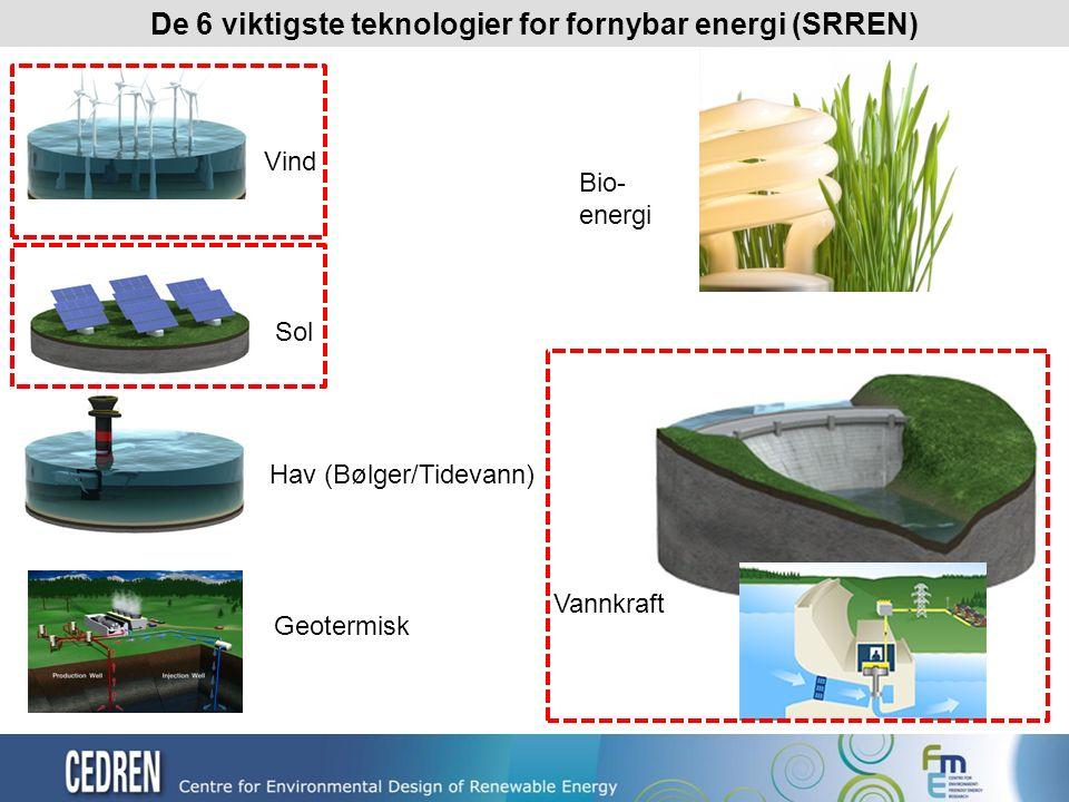 Hav (Bølger/Tidevann) De 6 viktigste teknologier for fornybar energi (SRREN) Vind Sol Geotermisk Vannkraft Bio- energi