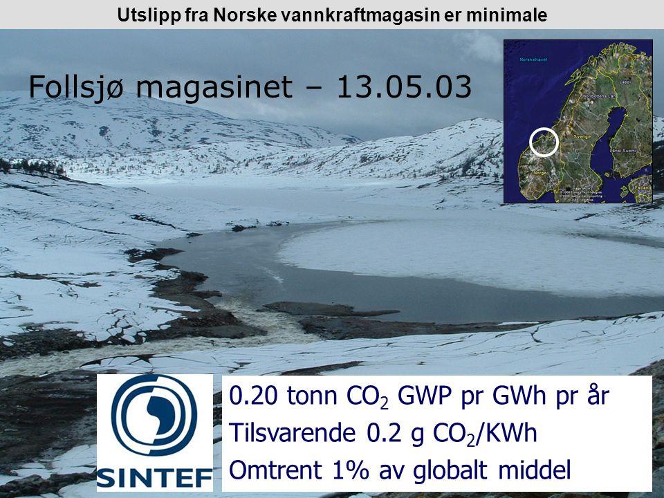 Follsjø magasinet – 13.05.03 0.20 tonn CO 2 GWP pr GWh pr år Tilsvarende 0.2 g CO 2 /KWh Omtrent 1% av globalt middel Utslipp fra Norske vannkraftmagasin er minimale