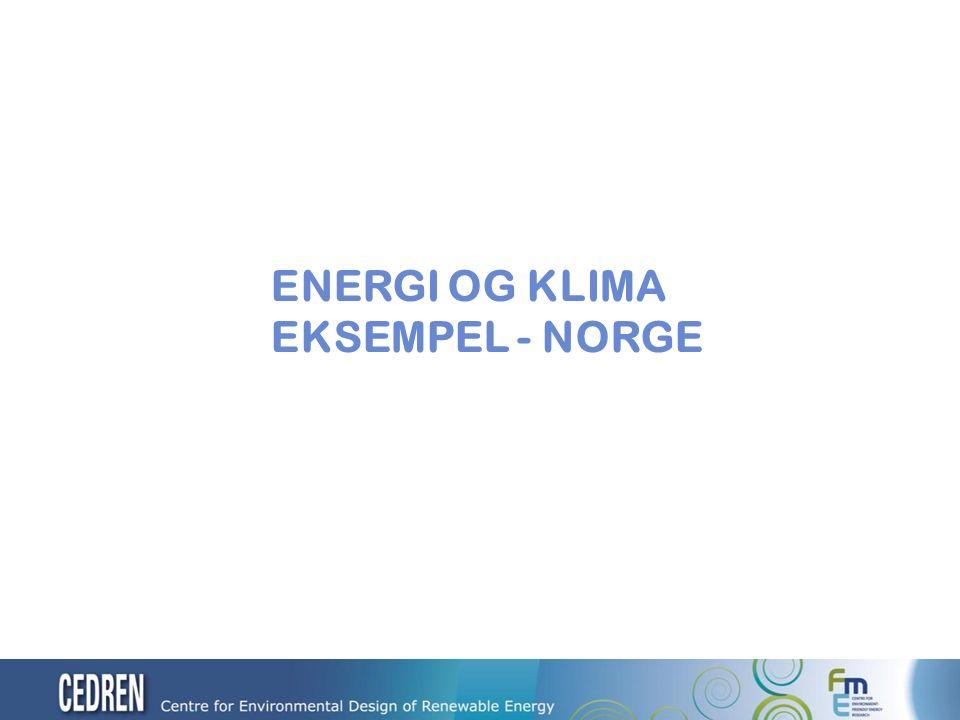 ENERGI OG KLIMA EKSEMPEL - NORGE