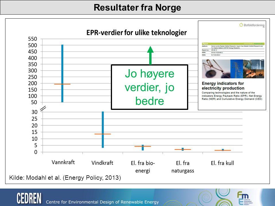 Resultater fra Norge Jo høyere verdier, jo bedre Kilde: Modahl et al. (Energy Policy, 2013)
