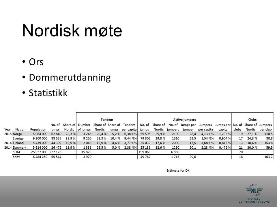 Nordisk møte Ors Dommerutdanning Statistikk