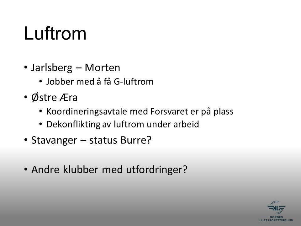 Luftrom Jarlsberg – Morten Jobber med å få G-luftrom Østre Æra Koordineringsavtale med Forsvaret er på plass Dekonflikting av luftrom under arbeid Stavanger – status Burre.