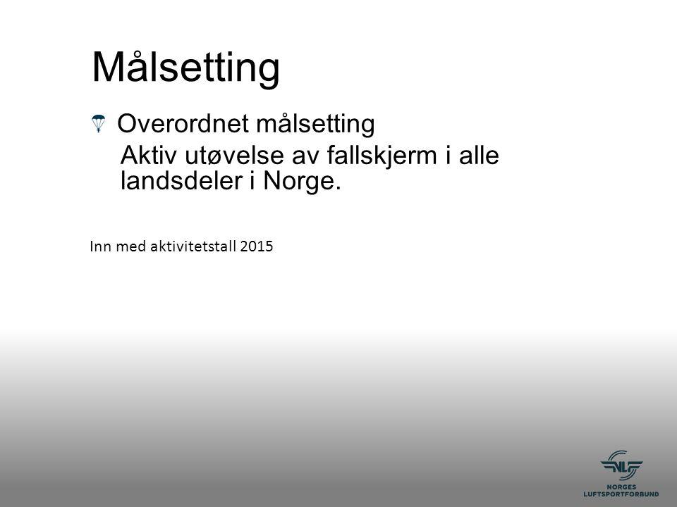 Målsetting Overordnet målsetting Aktiv utøvelse av fallskjerm i alle landsdeler i Norge.