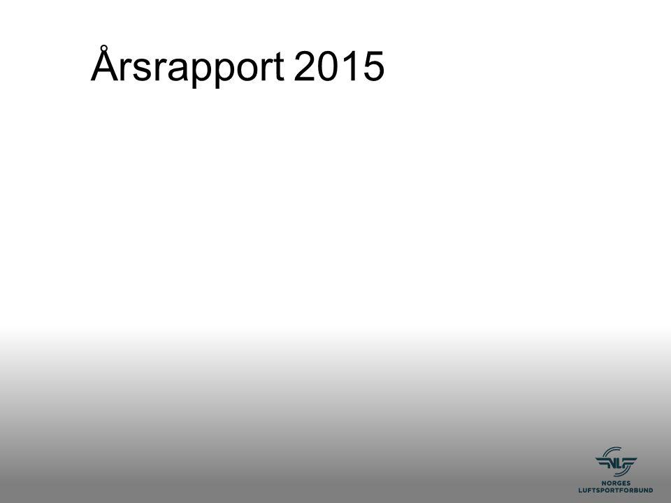 Oslo Swoop Challenge.Copenhagen Swoop Challenge startet i 2014 70 000 tilskuere i 2015.