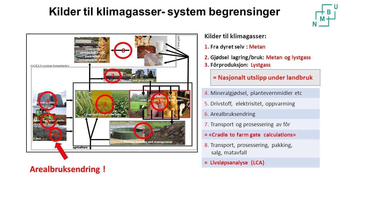 Globale utslipp av klimagasser fra mjølk- og kjøttproduksjon, gruppert etter kilde (Gerber et al., 2013) 46.5
