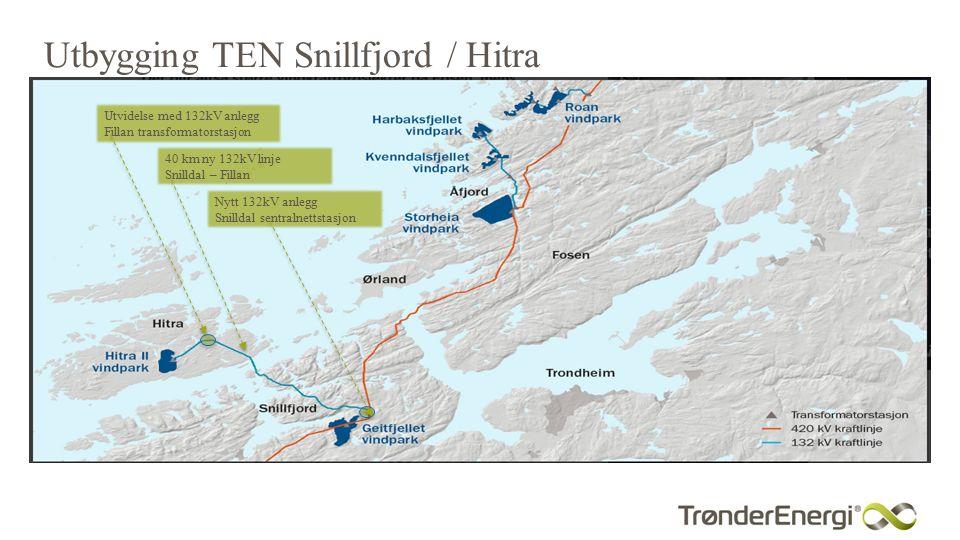Utbygging TEN Snillfjord / Hitra Utvidelse med 132kV anlegg Fillan transformatorstasjon Nytt 132kV anlegg Snilldal sentralnettstasjon 40 km ny 132kV linje Snilldal – Fillan
