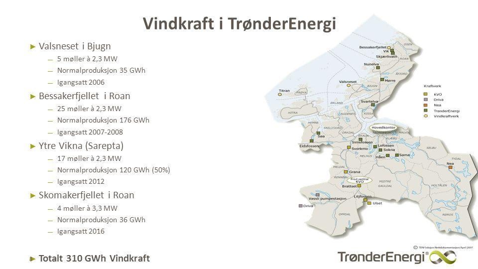 Vindkraft i TrønderEnergi ► Valsneset i Bjugn ▬ 5 møller à 2,3 MW ▬ Normalproduksjon 35 GWh ▬ Igangsatt 2006 ► Bessakerfjellet i Roan ▬ 25 møller à 2,3 MW ▬ Normalproduksjon 176 GWh ▬ Igangsatt 2007-2008 ► Ytre Vikna (Sarepta) ▬ 17 møller à 2,3 MW ▬ Normalproduksjon 120 GWh (50%) ▬ Igangsatt 2012 ► Skomakerfjellet i Roan ▬ 4 møller à 3,3 MW ▬ Normalproduksjon 36 GWh ▬ Igangsatt 2016 ► Totalt 310 GWh Vindkraft 8