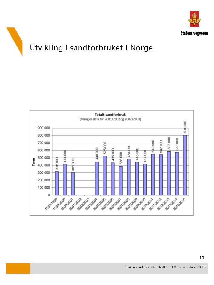 Utvikling i sandforbruket i Norge Bruk av salt i vinterdrifta - 18. november 2015 15
