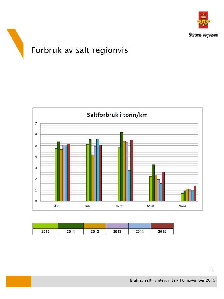 Forbruk av salt regionvis Bruk av salt i vinterdrifta - 18. november 2015 17