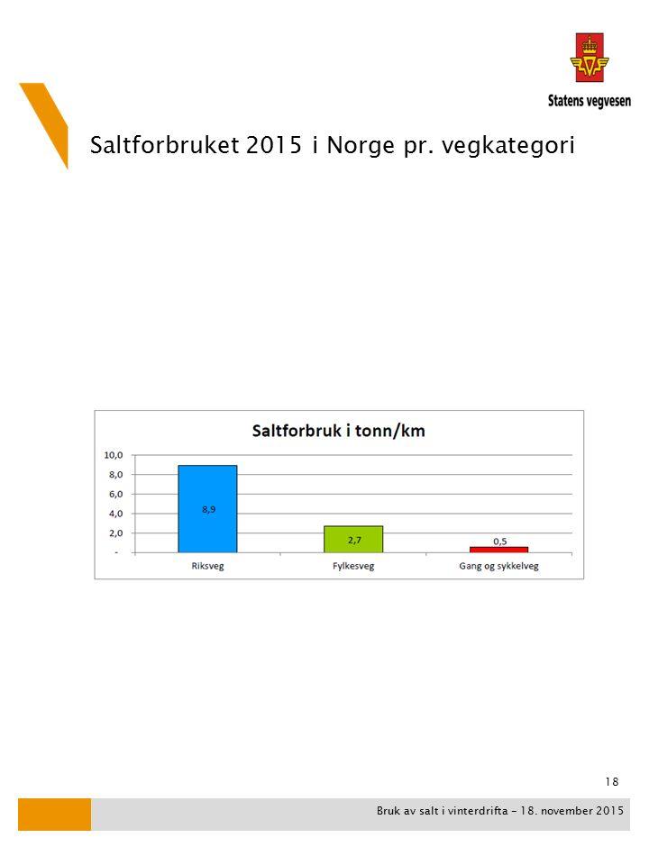 Saltforbruket 2015 i Norge pr. vegkategori Bruk av salt i vinterdrifta - 18. november 2015 18