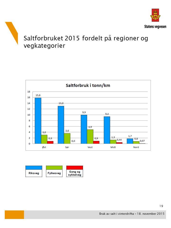Saltforbruket 2015 fordelt på regioner og vegkategorier Bruk av salt i vinterdrifta - 18.