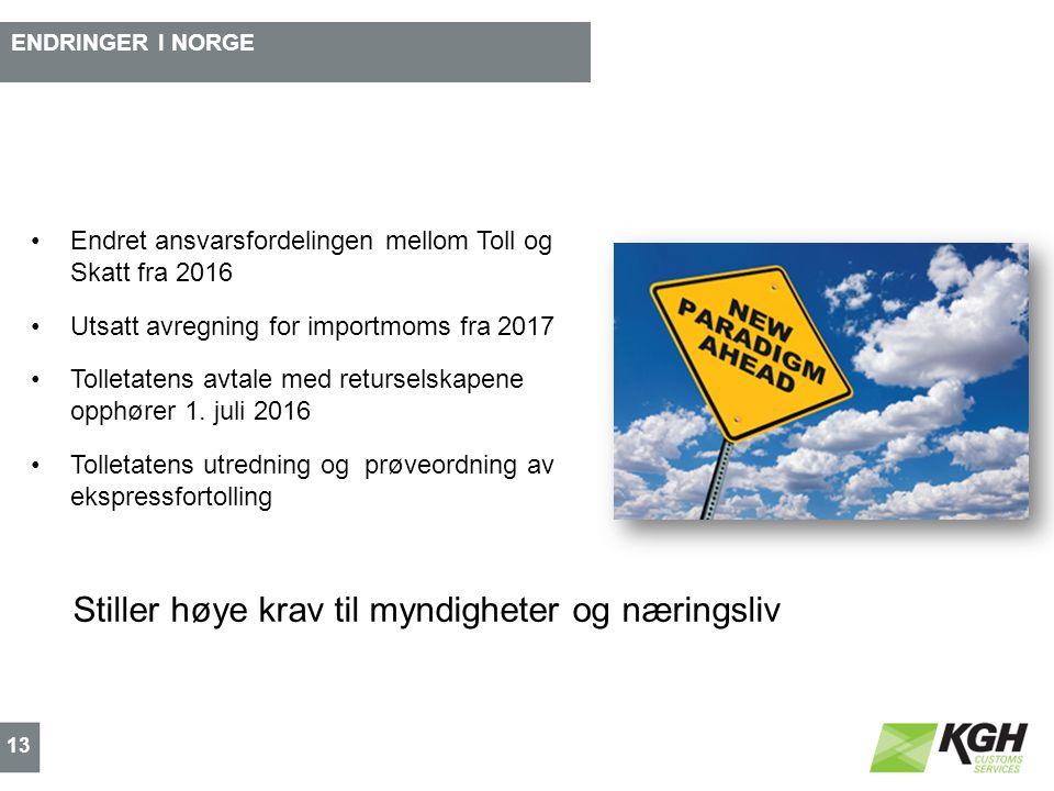 ENDRINGER I NORGE 13 Endret ansvarsfordelingen mellom Toll og Skatt fra 2016 Utsatt avregning for importmoms fra 2017 Tolletatens avtale med returselskapene opphører 1.
