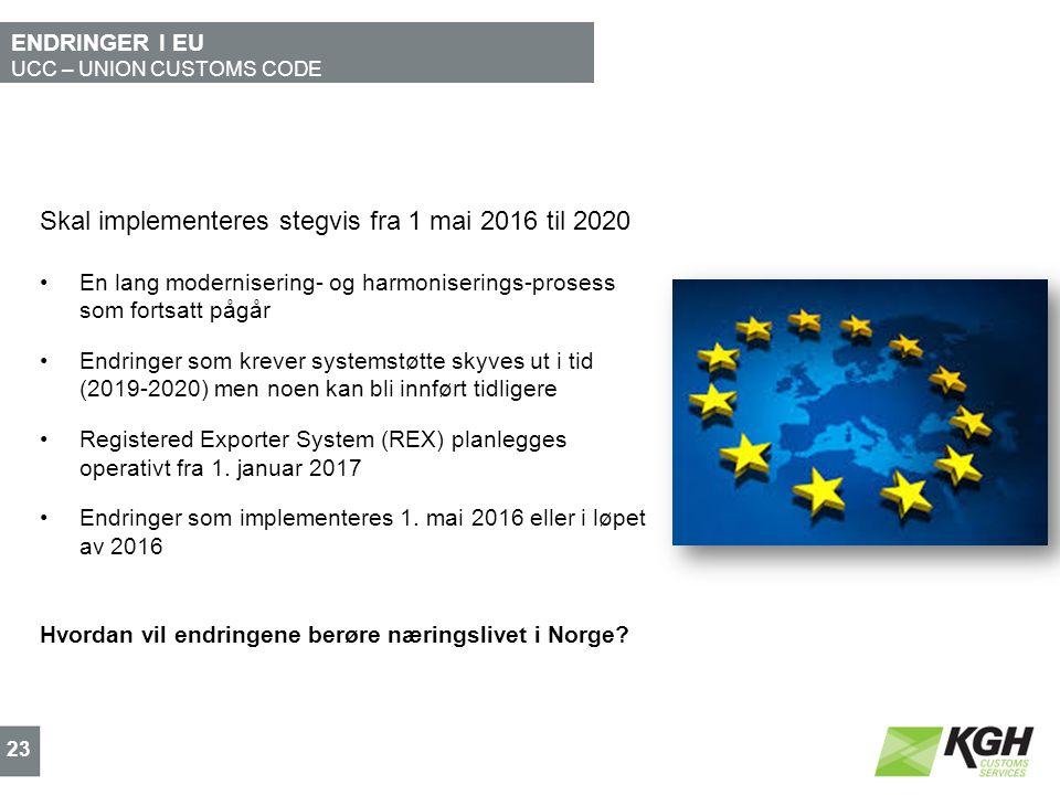 ENDRINGER I EU UCC – UNION CUSTOMS CODE 23 Skal implementeres stegvis fra 1 mai 2016 til 2020 En lang modernisering- og harmoniserings-prosess som fortsatt pågår Endringer som krever systemstøtte skyves ut i tid (2019-2020) men noen kan bli innført tidligere Registered Exporter System (REX) planlegges operativt fra 1.