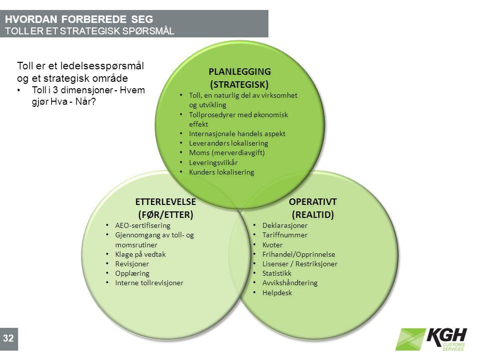 HVORDAN FORBEREDE SEG TOLL ER ET STRATEGISK SPØRSMÅL 32 Toll er et ledelsesspørsmål og et strategisk område Toll i 3 dimensjoner - Hvem gjør Hva - Når.