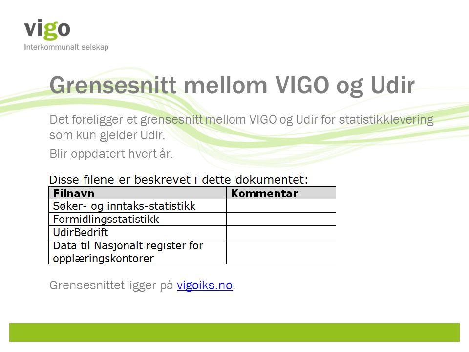 Grensesnitt mellom VIGO og Udir Det foreligger et grensesnitt mellom VIGO og Udir for statistikklevering som kun gjelder Udir.