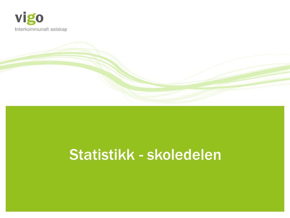 Statistikk - skoledelen
