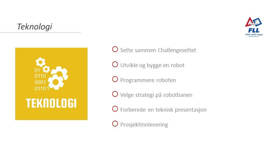 Teknologi  Sette sammen Challengesettet  Utvikle og bygge en robot  Programmere roboten  Velge strategi på robotbanen  Forberede en teknisk prese