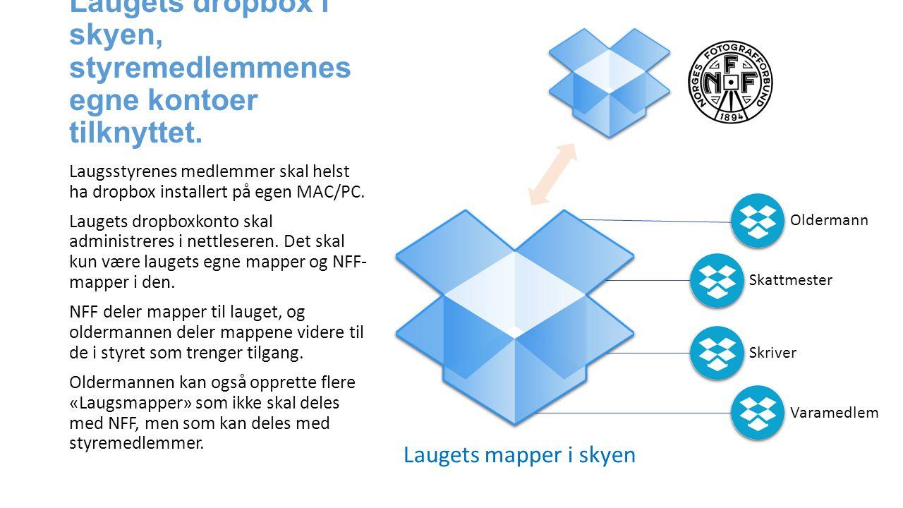 Laugets dropbox i skyen, styremedlemmenes egne kontoer tilknyttet. Laugsstyrenes medlemmer skal helst ha dropbox installert på egen MAC/PC. Laugets dr