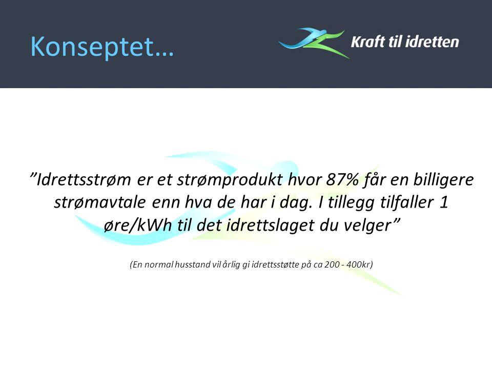 Konseptet… Idrettsstrøm er et strømprodukt hvor 87% får en billigere strømavtale enn hva de har i dag.