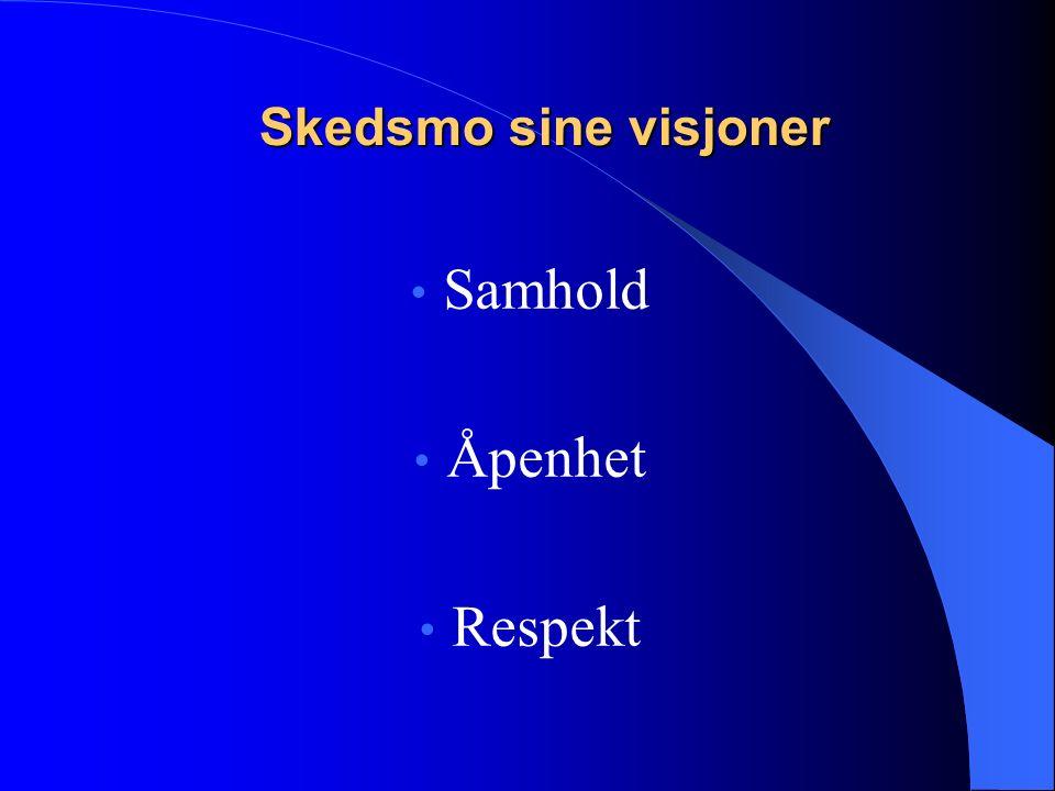 Skedsmo sine visjoner Samhold Åpenhet Respekt