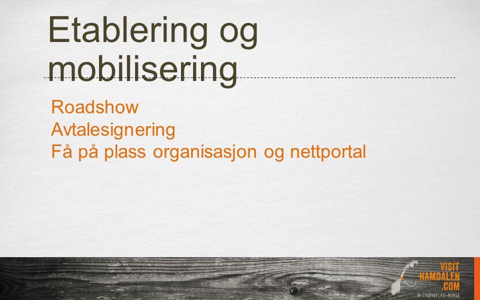 Etablering og mobilisering Roadshow Avtalesignering Få på plass organisasjon og nettportal