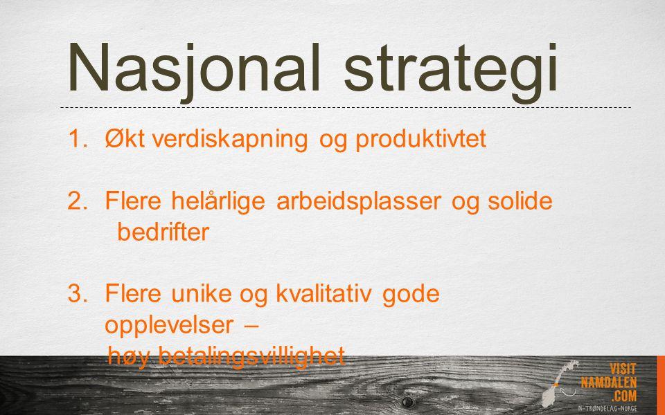Nasjonal strategi 1.Økt verdiskapning og produktivtet 2.Flere helårlige arbeidsplasser og solide bedrifter 3.Flere unike og kvalitativ gode opplevelse