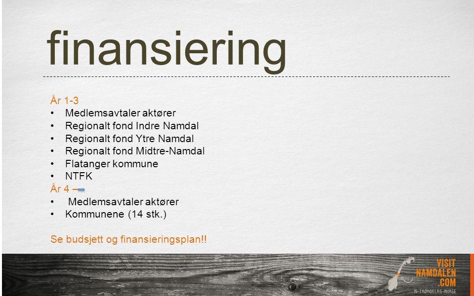 finansiering År 1-3 Medlemsavtaler aktører Regionalt fond Indre Namdal Regionalt fond Ytre Namdal Regionalt fond Midtre-Namdal Flatanger kommune NTFK