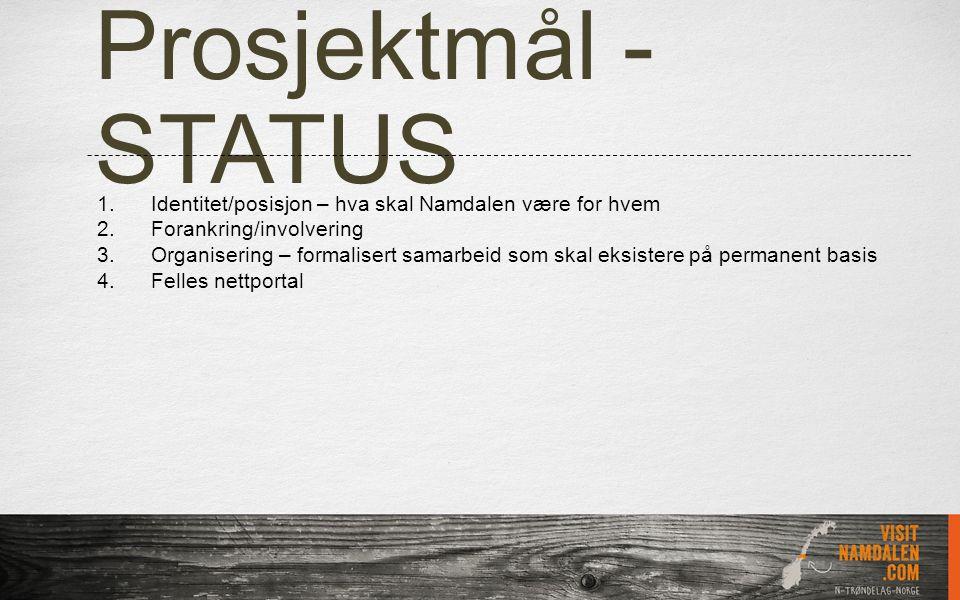 Prosjektmål - STATUS 1. Identitet/posisjon – hva skal Namdalen være for hvem 2. Forankring/involvering 3. Organisering – formalisert samarbeid som ska
