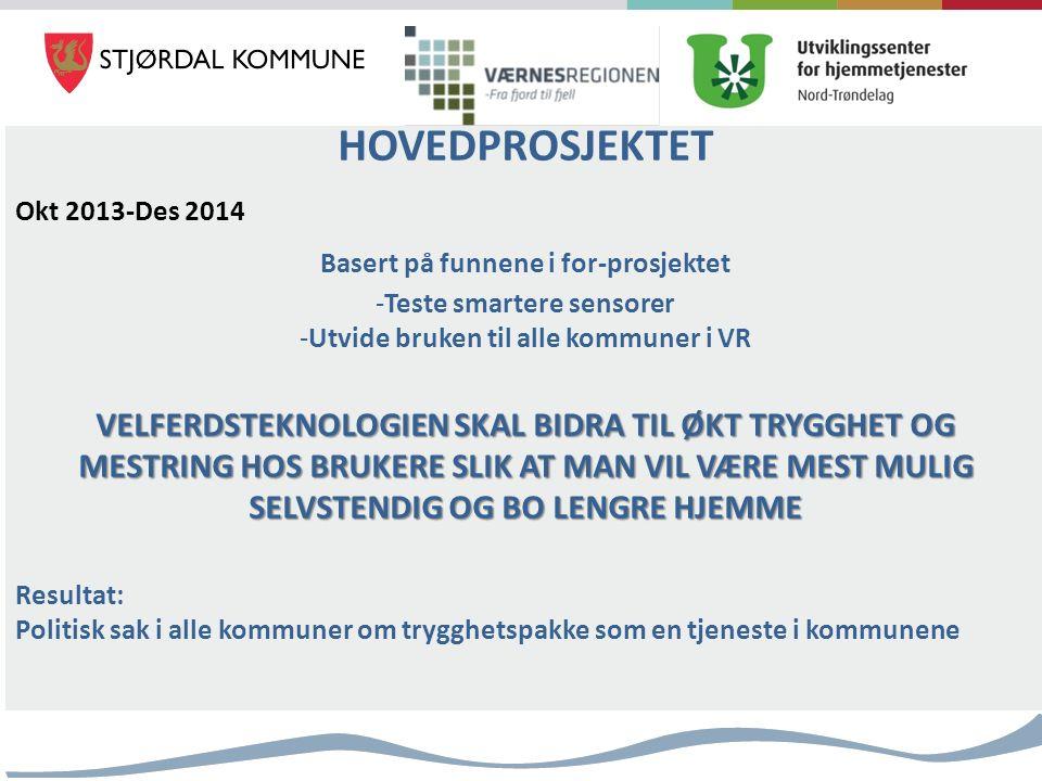 HOVEDPROSJEKTET Okt 2013-Des 2014 Basert på funnene i for-prosjektet -Teste smartere sensorer -Utvide bruken til alle kommuner i VR VELFERDSTEKNOLOGIEN SKAL BIDRA TIL ØKT TRYGGHET OG MESTRING HOS BRUKERE SLIK AT MAN VIL VÆRE MEST MULIG SELVSTENDIG OG BO LENGRE HJEMME Resultat: Politisk sak i alle kommuner om trygghetspakke som en tjeneste i kommunene