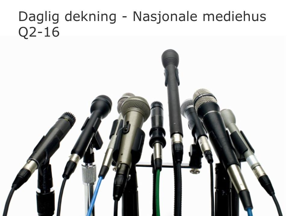 Daglig dekning - Nasjonale mediehus © TNS Forbruker & Media Q2-16 Daglig dekning for mediekonsernene 12-19 år 32 Discovery Networks Norway solgte sine radiokanaler til Bauer Media i fjor sommer, som forklarer DNNs andelsfall.
