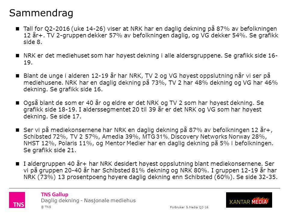 Daglig dekning - Nasjonale mediehus © TNS Forbruker & Media Q2-16 Daglig dekning for mediekonsernene 60 år+ 35 Discovery Networks Norway solgte sine radiokanaler til Bauer Media i fjor sommer, som forklarer DNNs andelsfall.