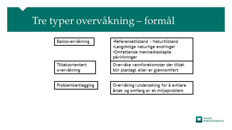 Industriovervåking i Rogaland  Fra Titanina i sør til  Eramet Sauda i nord  http://www.miljostatus.