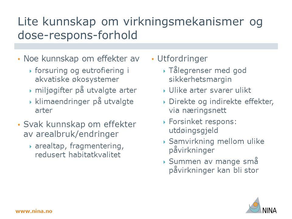 www.nina.no Litt teori Dose-respons Tålegrenser Terskelverdier Regimeskift  Irreversible endringer.