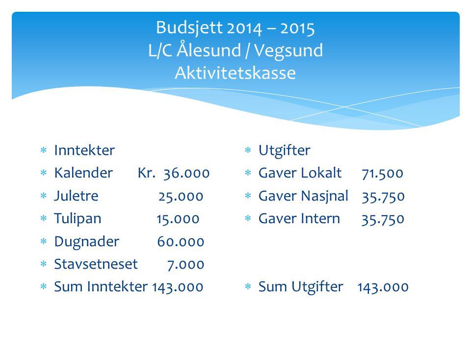Budsjett 2014 – 2015 L/C Ålesund / Vegsund Aktivitetskasse  Inntekter  Kalender Kr. 36.000  Juletre 25.000  Tulipan 15.000  Dugnader 60.000  Sta