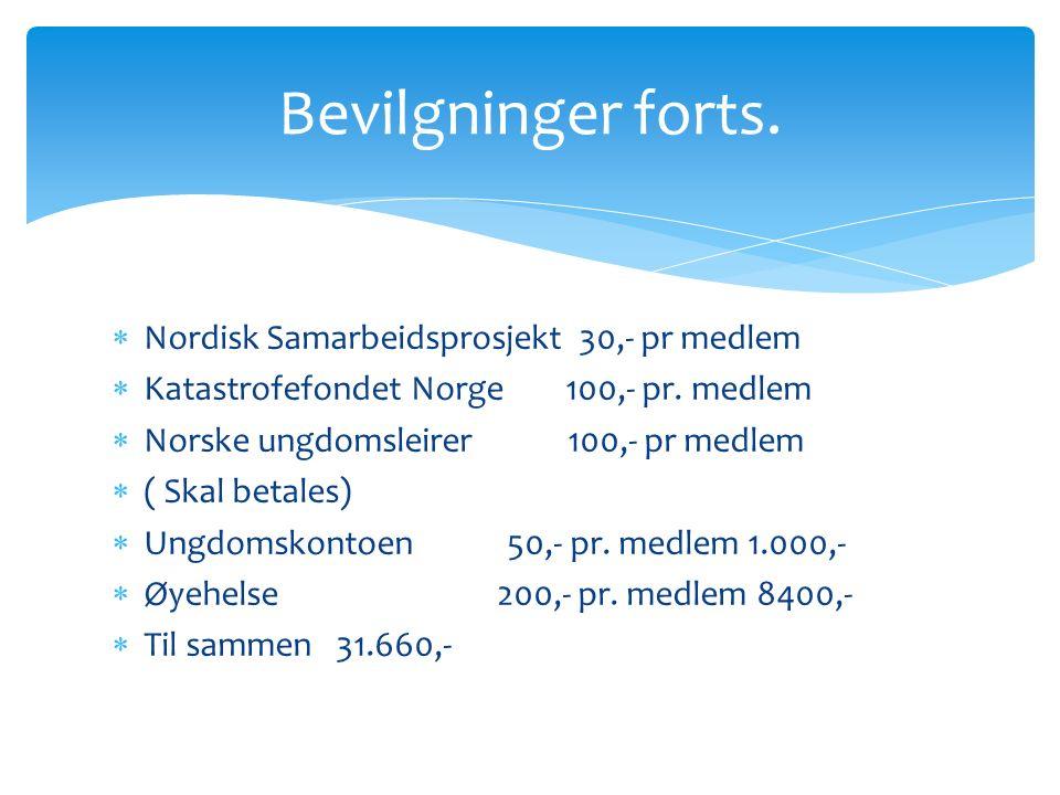  Nordisk Samarbeidsprosjekt 30,- pr medlem  Katastrofefondet Norge 100,- pr.