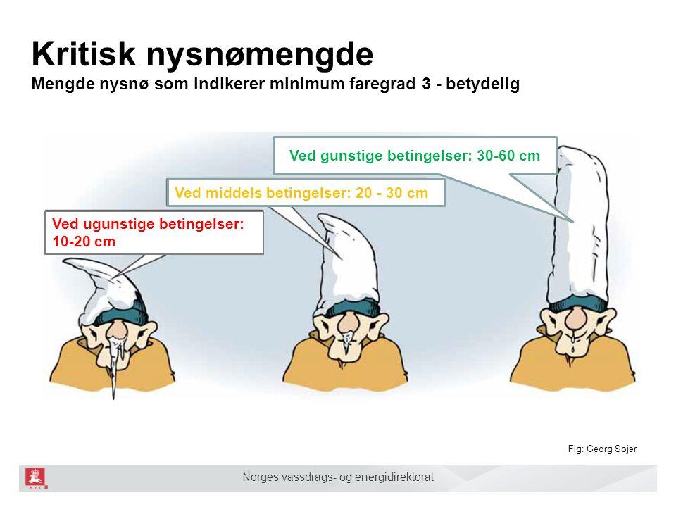 Norges vassdrags- og energidirektorat Kritisk nysnømengde Mengde nysnø som indikerer minimum faregrad 3 - betydelig Ved ugunstige betingelser: 10-20 c