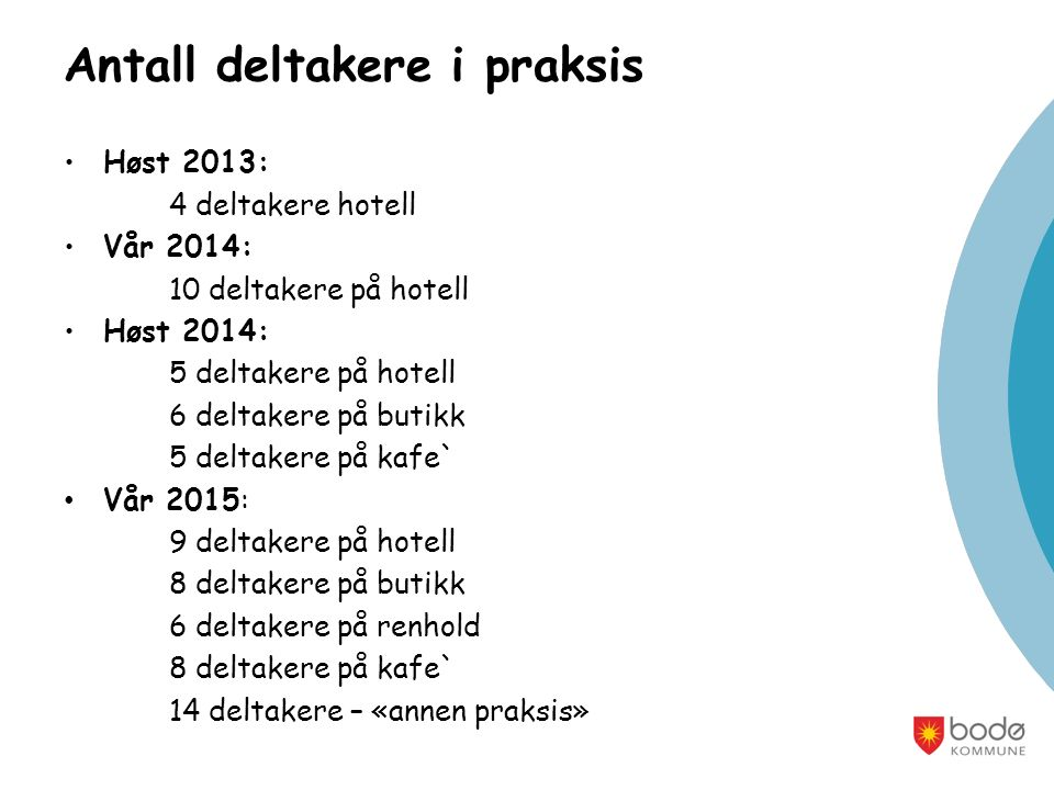 Antall deltakere i praksis Høst 2013: 4 deltakere hotell Vår 2014: 10 deltakere på hotell Høst 2014: 5 deltakere på hotell 6 deltakere på butikk 5 deltakere på kafe` Vår 2015: 9 deltakere på hotell 8 deltakere på butikk 6 deltakere på renhold 8 deltakere på kafe` 14 deltakere – «annen praksis»