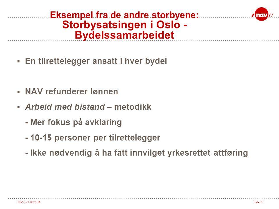 NAV, 21.09.2016Side 27 Eksempel fra de andre storbyene: Storbysatsingen i Oslo - Bydelssamarbeidet  En tilrettelegger ansatt i hver bydel  NAV refun