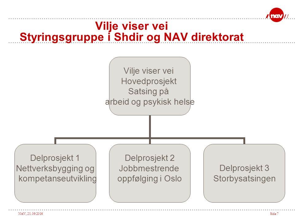 NAV, 21.09.2016Side 7 Vilje viser vei Styringsgruppe i Shdir og NAV direktorat Vilje viser vei Hovedprosjekt Satsing på arbeid og psykisk helse Delpro
