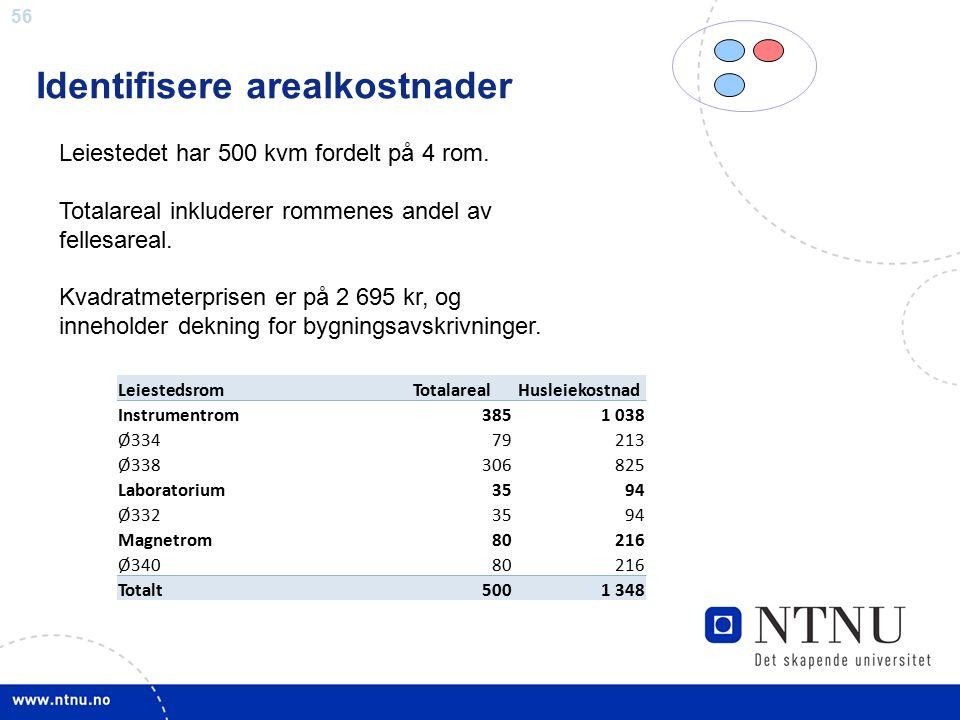 56 Identifisere arealkostnader Leiestedet har 500 kvm fordelt på 4 rom. Totalareal inkluderer rommenes andel av fellesareal. Kvadratmeterprisen er på