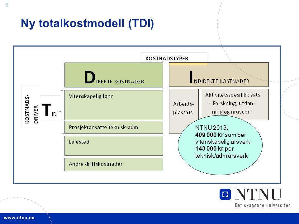 6 Ny totalkostmodell (TDI) NTNU 2013: 409 000 kr sum per vitenskapelig årsverk 143 000 kr per teknisk/adm årsverk