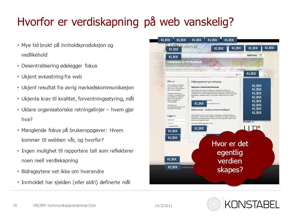 VRI/RFF kommunikasjonsseminar Oslo Hvorfor er verdiskapning på web vanskelig? 19 14/3/2011 Mye tid brukt på innholdsproduksjon og vedlikehold Desentra