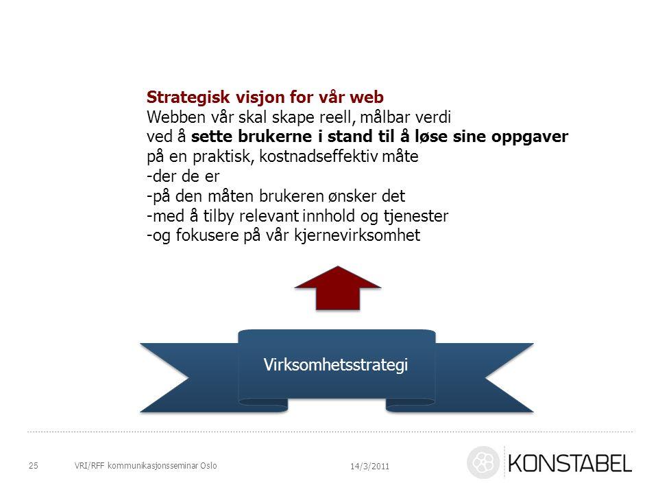 VRI/RFF kommunikasjonsseminar Oslo25 14/3/2011 Strategisk visjon for vår web Webben vår skal skape reell, målbar verdi ved å sette brukerne i stand ti