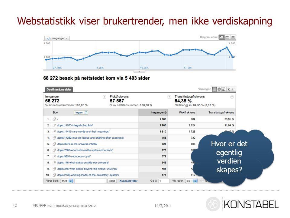 Webstatistikk viser brukertrender, men ikke verdiskapning 42 14/3/2011 Hvor er det egentlig verdien skapes?