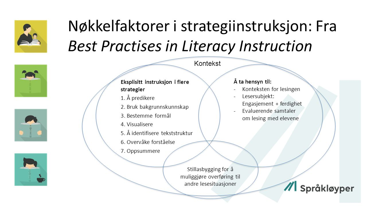 Nøkkelfaktorer i strategiinstruksjon: Fra Best Practises in Literacy Instruction Eksplisitt instruksjon i flere strategier 1.