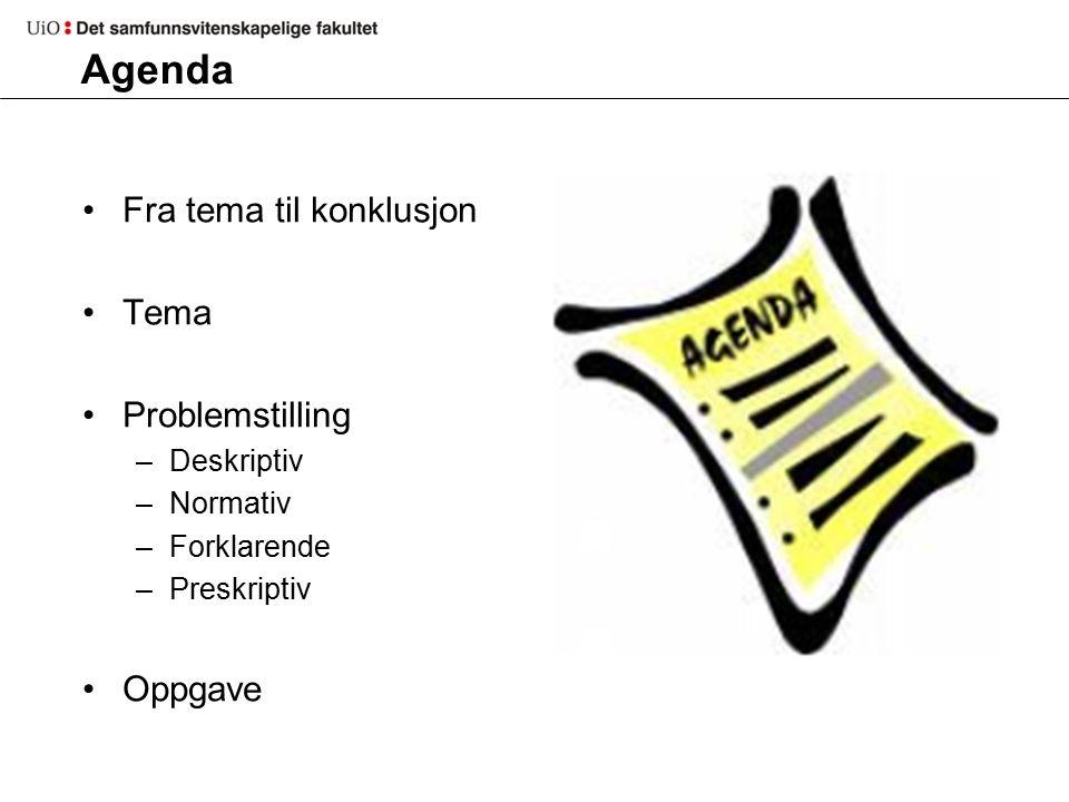 Agenda Fra tema til konklusjon Tema Problemstilling –Deskriptiv –Normativ –Forklarende –Preskriptiv Oppgave