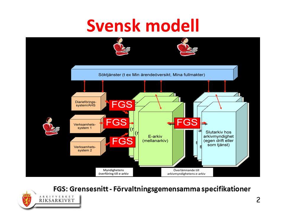 2 Svensk modell FGS: Grensesnitt - Förvaltningsgemensamma specifikationer