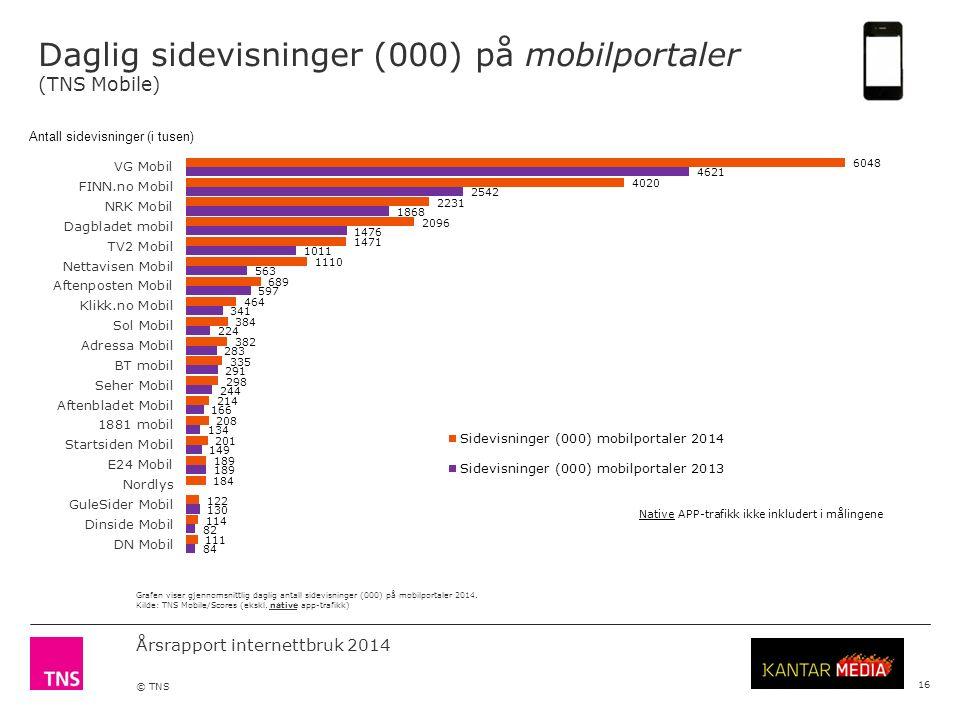 Årsrapport internettbruk 2014 © TNS Daglig sidevisninger (000) på mobilportaler (TNS Mobile) 16 Grafen viser gjennomsnittlig daglig antall sidevisninger (000) på mobilportaler 2014.