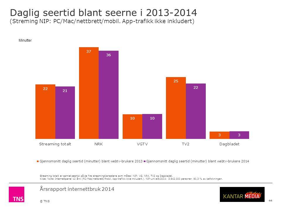 Årsrapport internettbruk 2014 © TNS Daglig seertid blant seerne i 2013-2014 (Streming NIP: PC/Mac/nettbrett/mobil.